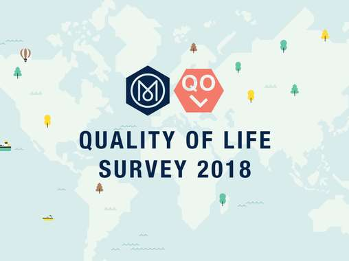 Quality of Life Survey 2017: top 25 cities in the world