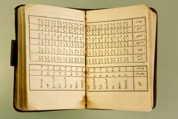 An Ece ledger written in Ottoman script, before the Latin alphabet was introduced in the late 1920s