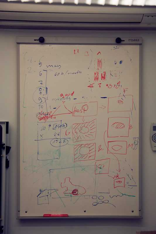 Whiteboard diagrams at ZenRobotics