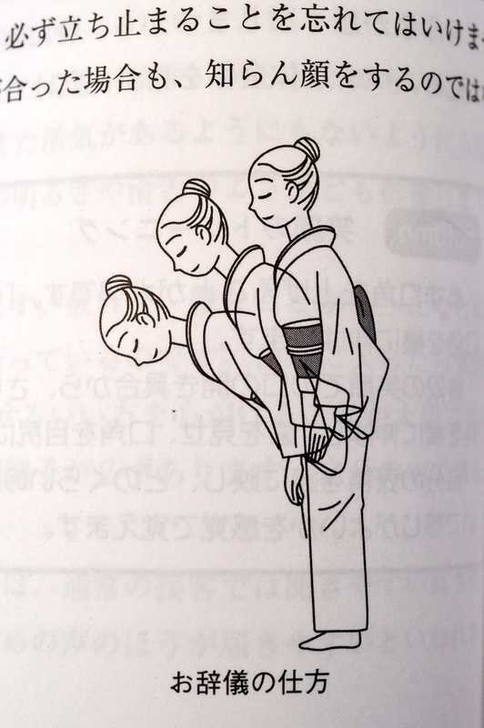 Textbook explaining how to bow